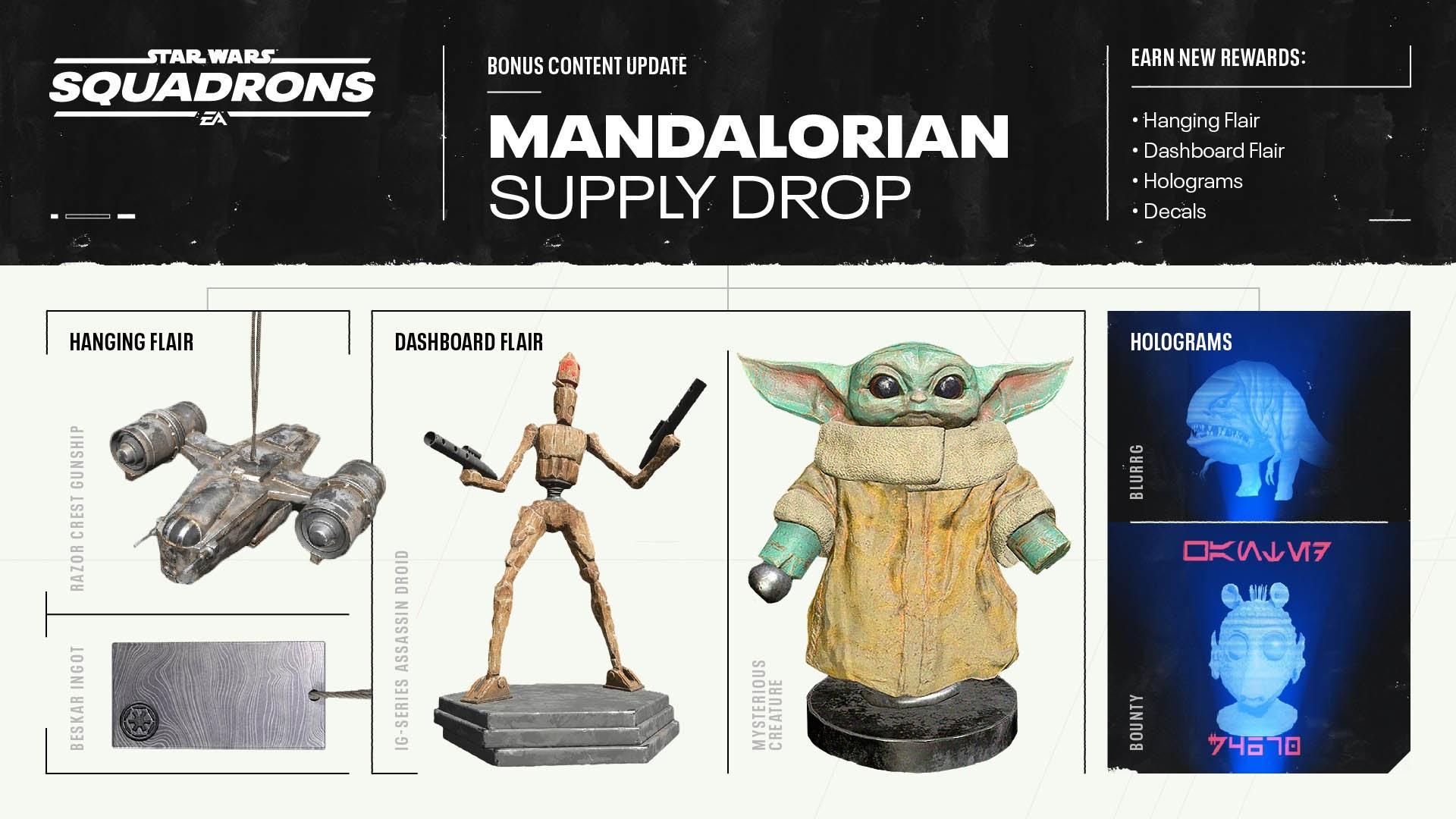 Star Wars: Squadrons The Mandalorian DLC
